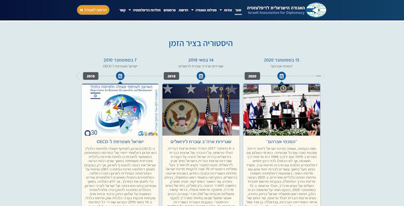 diplomacy-timeline