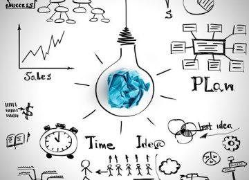מטרה, תוכנית, ביצוע, בקרה, סיכום